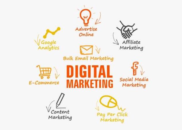NetLocal Digital Marketing Agency for Local Business
